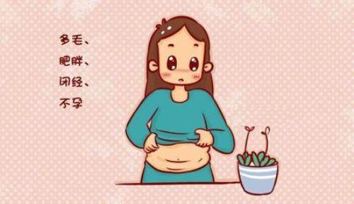 多囊卵巢综合症