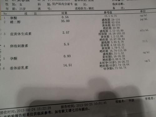 性激素六项检查报告.jpg