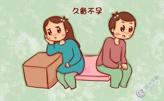 """注意,女性久备不孕一定要做这""""5大""""检查!"""