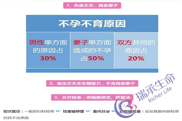 黑龙江试管婴儿医院哪家最好?选择试管婴儿医院标准是什么?