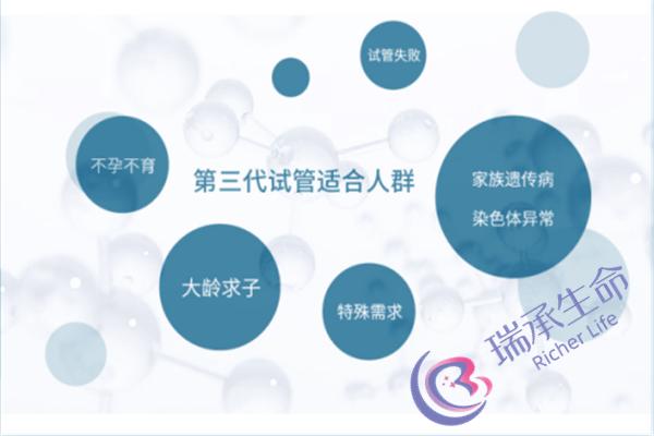 广州地下三代试管可靠吗?什么样的试管婴儿最可靠?