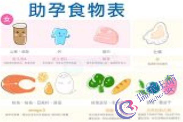 重庆妇幼保健院试管好不好?试管费用有多少?